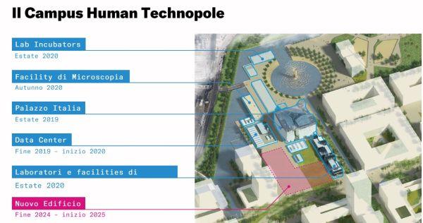 Campus Human Technopole nell'ex Area Expo a Milano