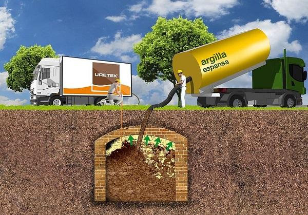 Sistema di riempimento delle cavità sotterranee