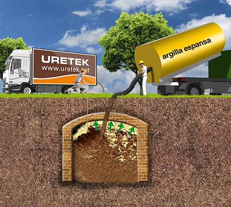 Tecnologia Uretek Cavity Filling per il riempimento di cavità sotterranee