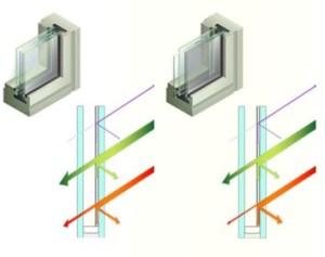 Dall'Università un brevetto per una Luce Perfetta 1