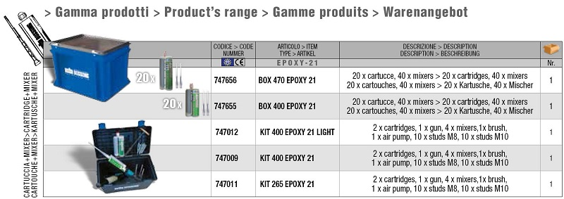 Gamma di prodotto Epoxy 21