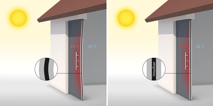 Confronto tra porta in alluminio con e senza insulbar