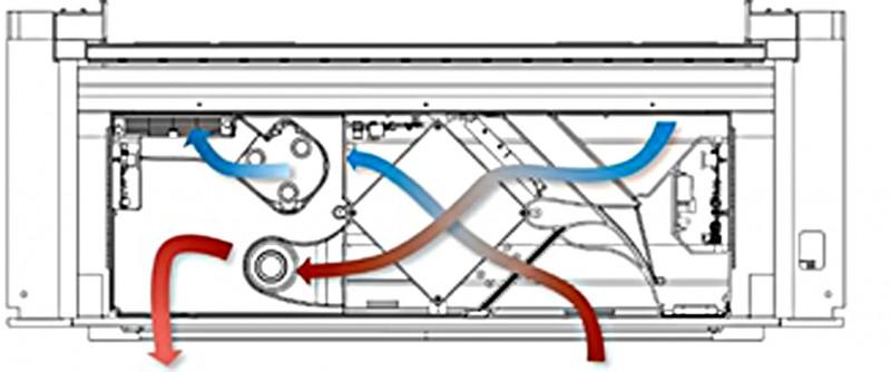 Scambiatore entalpico a flussi incrociati per il ricambio d'aria
