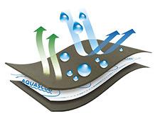 Aquascud: impermeabilizzare senza demolire