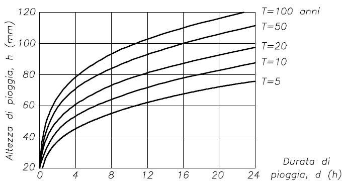 Grafico-CPP