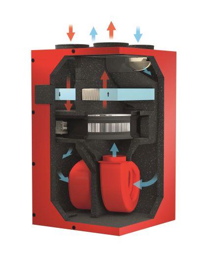 Sistema di Ventilazione meccanica controllata Hoval - HomeVent® FRT