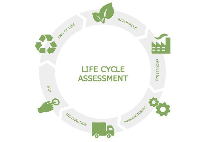 Analisi del Ciclo di Vita (LCA) e costi