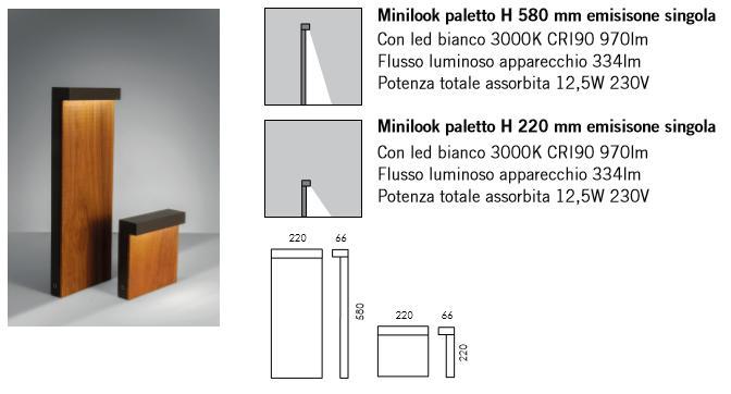 Minilook-paletto