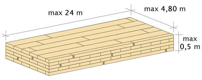 dimensioni massime dei pannelli xlam