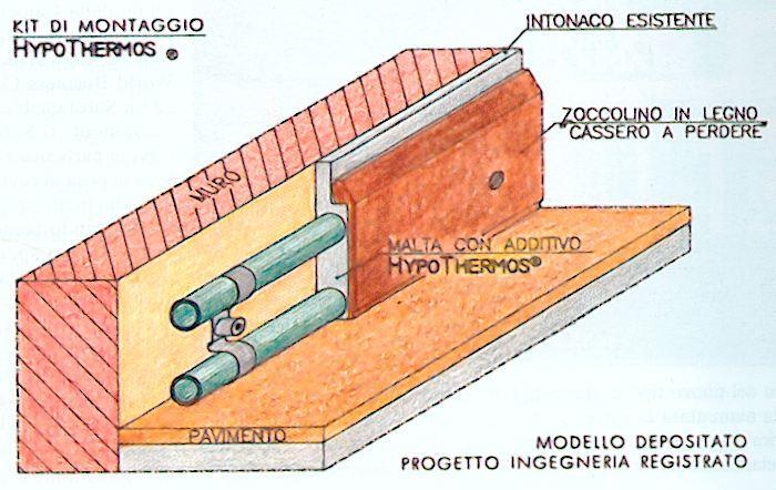 Schema del sistema di riscaldamento radiante a battiscopa