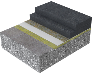 Sika propone i sistemi impermeabilizzanti hot spray Sikalastic® particolarmente adatti per la realizzazione di tetti verdi.