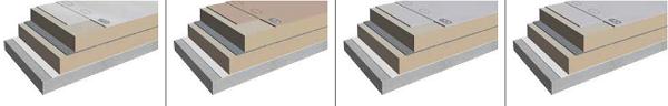 Sistemi per coperture a guaina bituminosa
