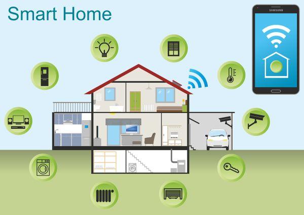 Come si stanno trasformando le abitazioni con la Smart Home