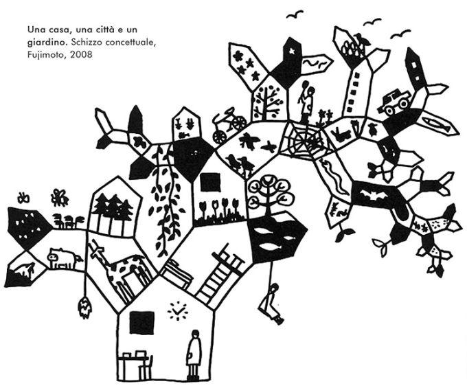Schizzo concettuale, Sou Fujimoto: casa, città, giardino