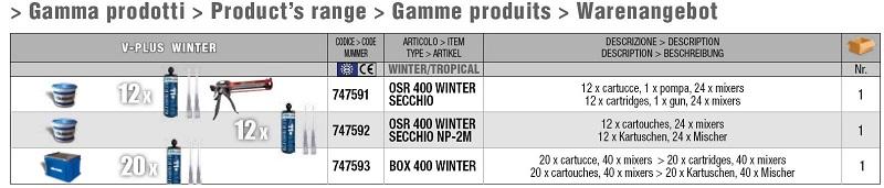 Gamma di prodotto V-Plus Winter