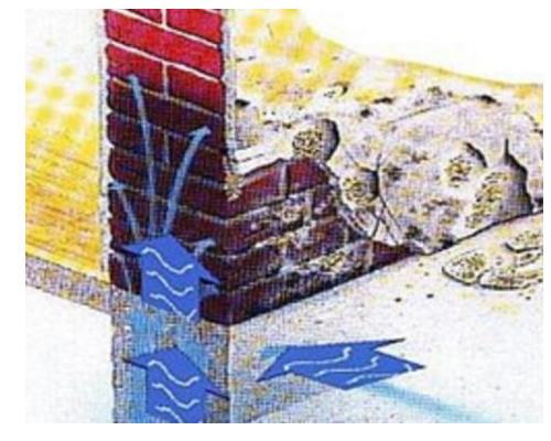 Umidità sui muri: come eliminarla con gli intonaci macroporosi