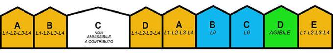 Il superbonus negli aggregati edilizi