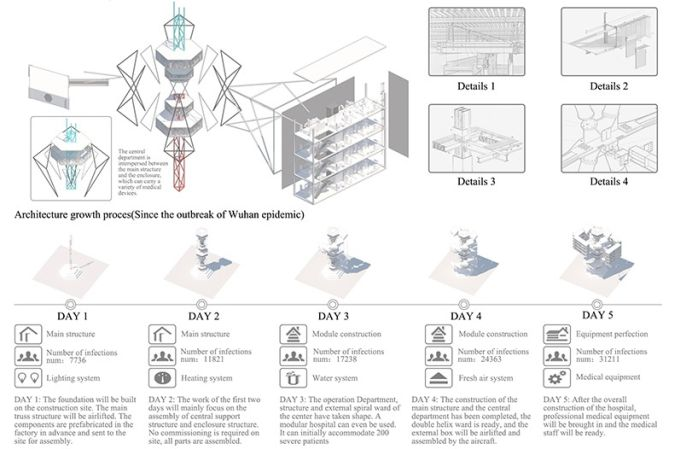 Epidemic Babel: architettura prefabbricata