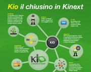 Kio, il chiusino in Kinext