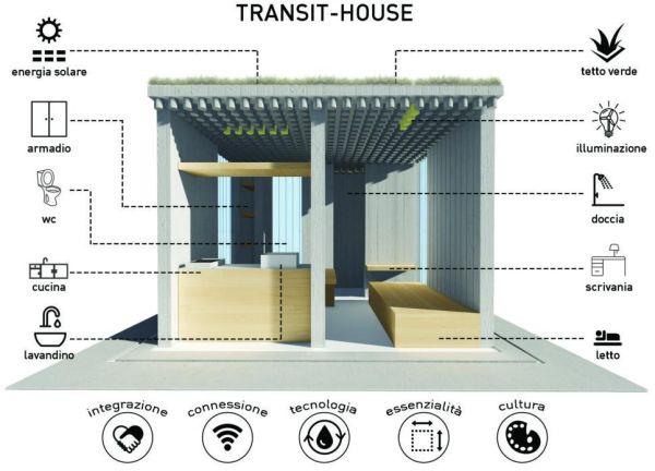 Rendering transit house Armonia