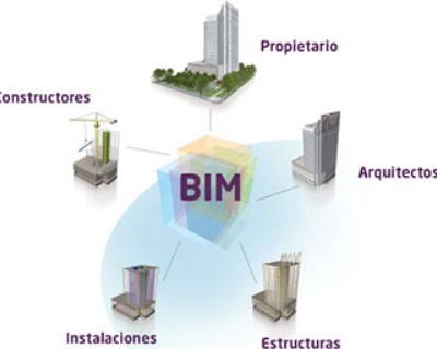 È tempo di BIM. I dati di Cresme e Architetti