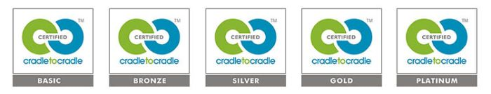 La certificazione di prodotto Cradle to Cradle