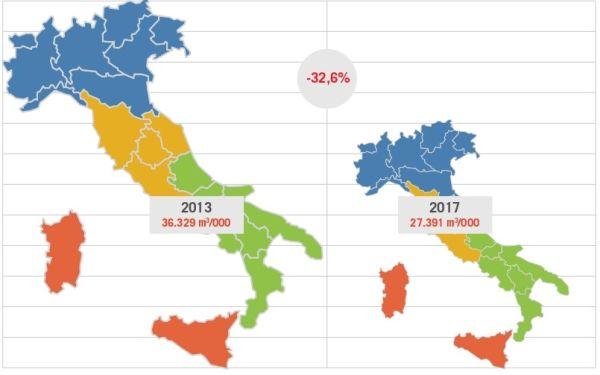 Produzione calcestruzzo in Italia nel periodo 2013-2017
