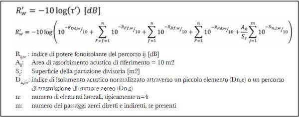 Calcolo del potere fonoisolante apparente R'w