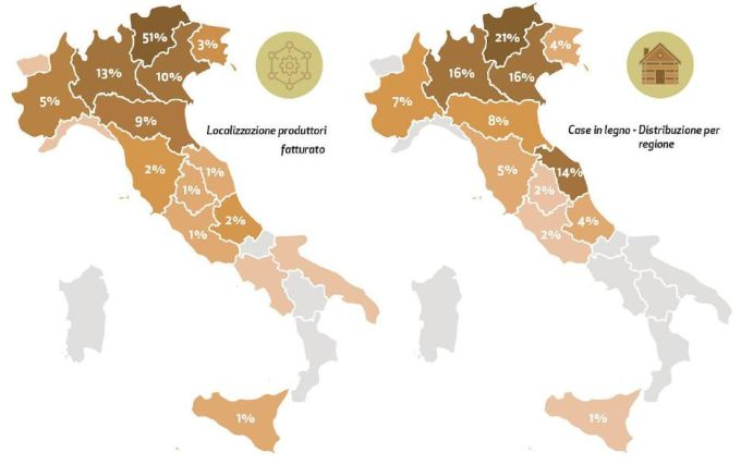 Distribuzione case in legno in Italia per regione e fatturato