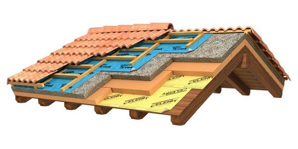 coibentazione all'esterno del tetto-celenit
