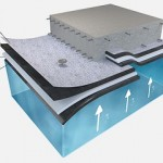 AMPHIBIA: membrana impermeabilizzante