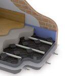JODO Floor: sistema radiante per riscaldamento e raffrescamento a pavimento