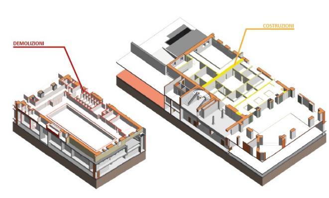 Intervento progettuale di RI funzionalizzazione attraverso un modello BIM (caso studio modellato da David Erba).