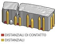 roubaix - distanziali einstein