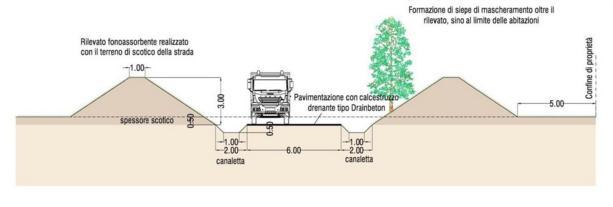 drain1
