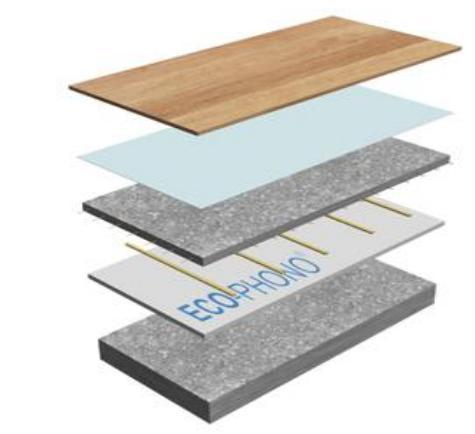 ECO - PHONO® pannello eps per isolamento termo-acustico dei solai e sottopavimenti