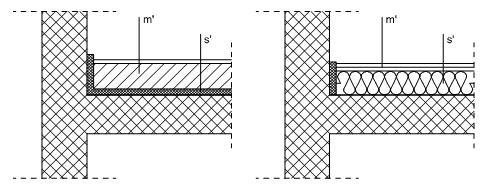 Elementi per il calcolo di ΔLw per massetti galleggianti e massetti a secco