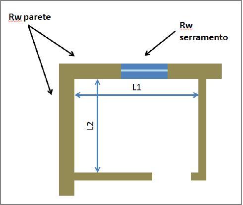 Elementi che compongono una facciata ad angolo