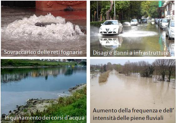 inquinamento acqua danni disagi