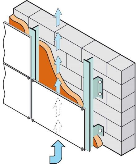 facciata-ventilata