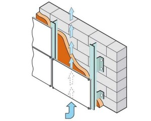 Le pareti ventilate: ecco perchè sceglierle