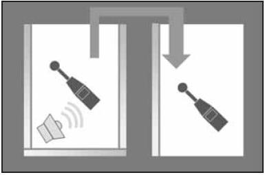 Misura in laboratorio della trasmissione laterale in edifici leggeri