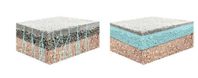 Un esempio di Filter Concrete, calcestruzzo filtrante