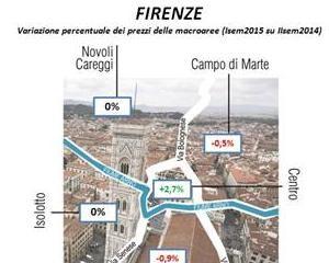 Immobili a Firenze 1