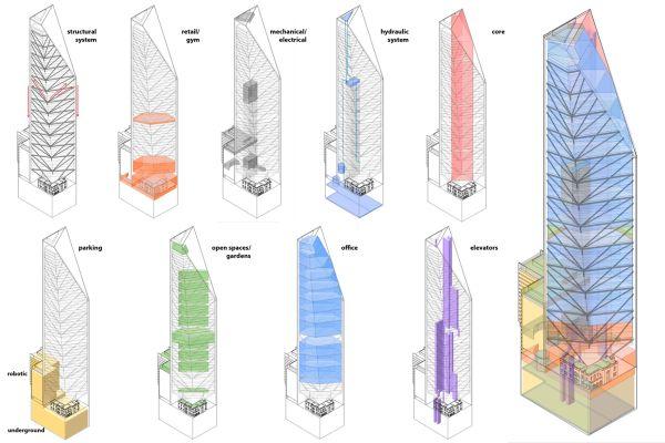 Progetto grattacielo Torre Reforma di Città del Messico
