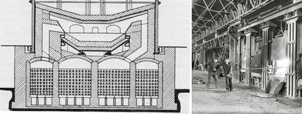 Processo Martin-Siemens