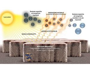 BlueCity®: masselli autobloccanti per pavimentazione mangia smog