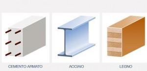 Calcolus-FUOCO: resistenza al fuoco delle strutture