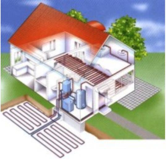 Risparmio economico ed energetico con l 39 impianto geotermico for Economico per costruire piani domestici