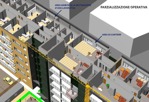 Gestione simultanea delle attività di cantiere e delle normali attività lavorative a destinazione d'uso della struttura.